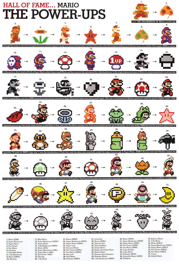 Super mario fire flower coloring pages - Mario Power Ups