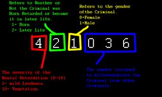 RN code