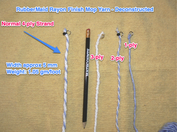 File:Rayon Mop yarn deconstructed.png