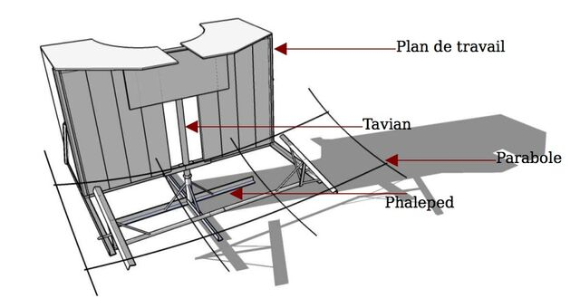File:Petisos Solar Cooker illustration.jpg