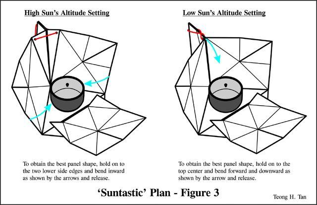 File:Suntastic3.jpg