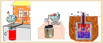 File:Free Africa Solar hot water system.jpg