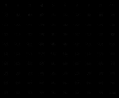 File:100 Suns Panel Grid.png