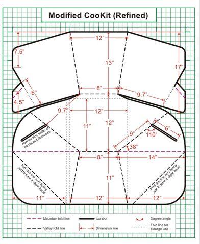 File:Teong Tan Cookit layout diagram.jpg