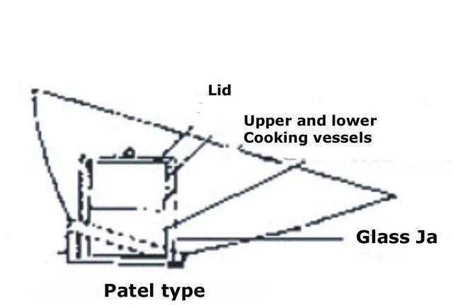 File:Solar-cooker-designs-patel type-F17.jpg