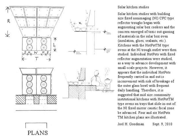File:Goodman, solar kitchen studies.jpg