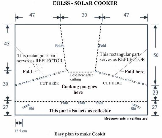 File:Solar-cooker-design-Cookit easy plan .jpg