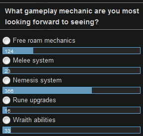 Gameplay mechanic poll