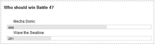 File:Results-w22b4.jpg