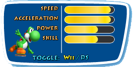 File:Yoshi-Wii-Stats.png