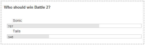 File:Results-w32b2.jpg