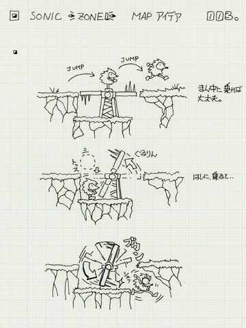 File:Sonic 1 Level Gimmicks 01.jpg