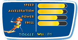 File:Daisy-Wii-Stats.png