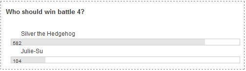 File:Results-w30b4.jpg