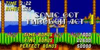Perfect Bonus