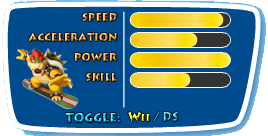 File:Bowser-Wii-Stats.png