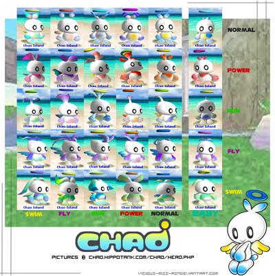 CHAO - HERO