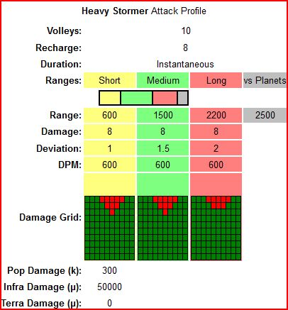 File:Heavy stormer attack profile.jpg