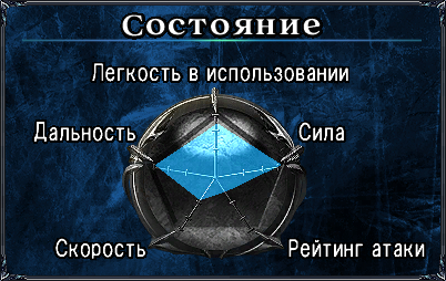 File:Abigor SC5 Stats.jpg