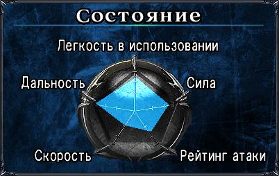 File:Demon Sanya SC5 Stats 1.JPG
