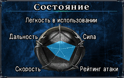 File:Bloodian SC5 Stats.jpg