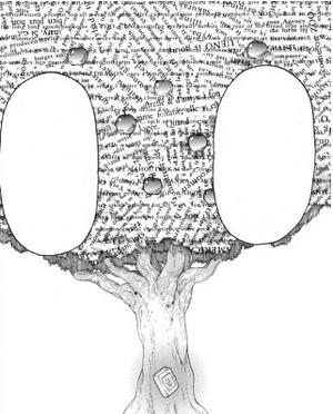 Book of Eibon's Madness