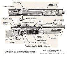 File:220px-Caliber 30 Springfield Rifle.jpg