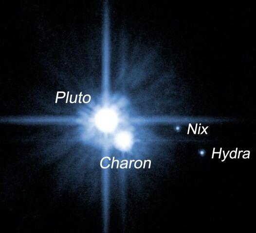 File:Pluto system 2006.jpg