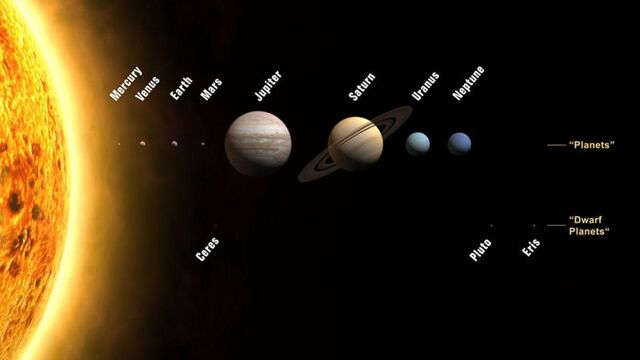 File:The Solar System.jpg
