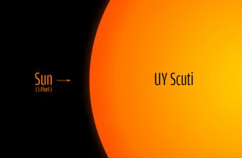 UY Scuti size comparison to the sun