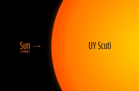 File:UY Scuti size comparison to the sun.png