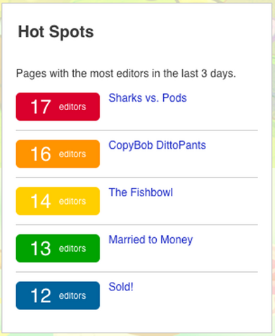 File:5 new episodes on the hot spots.png