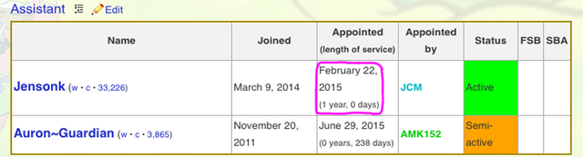 File:Jensonk assistant role for 1 year.png