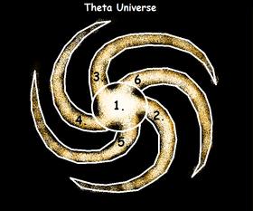 Theta Universe Map