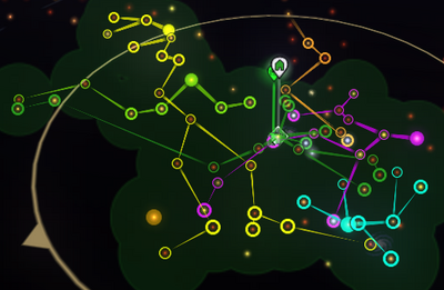 A typical empire cluster