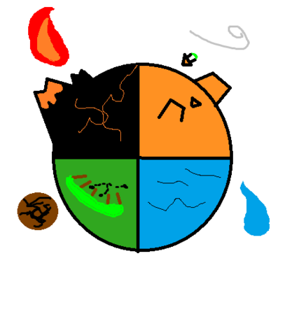 File:Elementopia.png