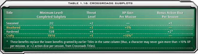 1.16 Crossroads Subplots