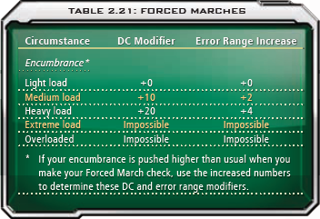 2.21 Forced Marches