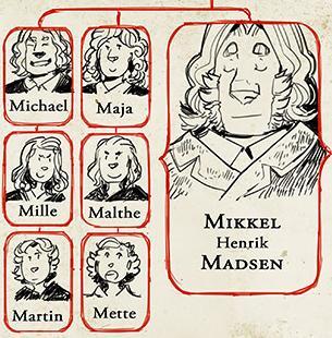 File:MadsenSiblings.jpg