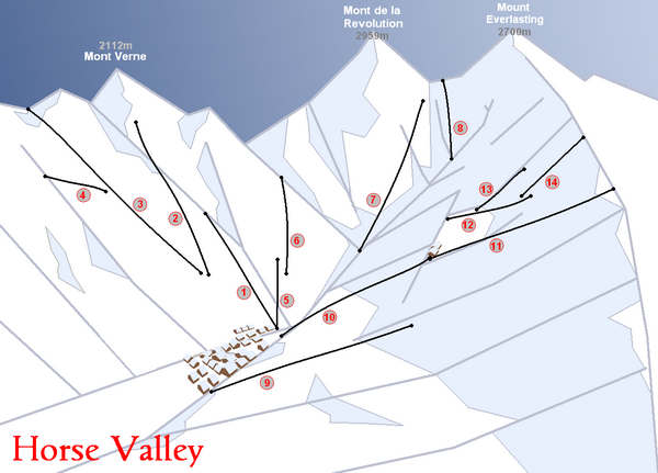 Horse Valley plan 2