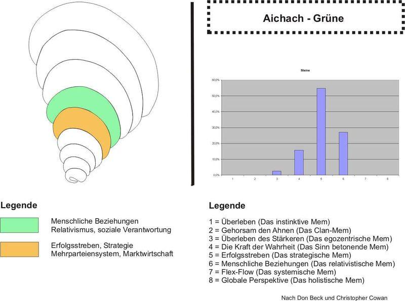 Aichach-Gruene.jpg