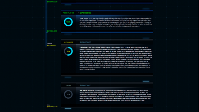File:StarCitizen Funding Goals January 29 2014.png