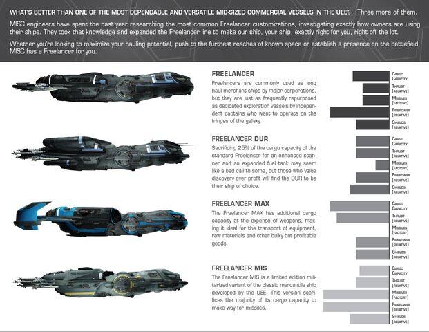File:Freelancer Brochure Page 13.JPG