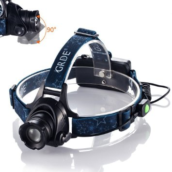 File:Headlamp.jpg