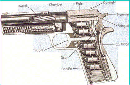File:Gun diagram.jpg