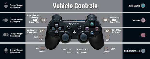File:Starhawk vehicle controls.jpg