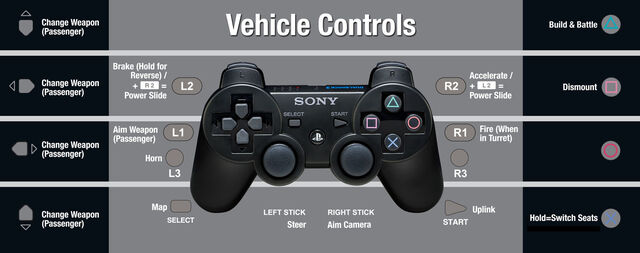 File:Starhawk vehicle controlsbetterq.jpg