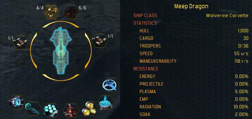 Wolverine stats