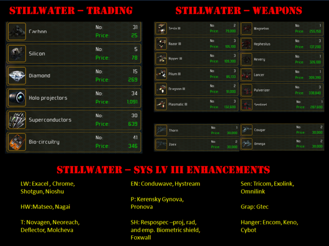 File:Trading, Weapons and Enhancements.PNG