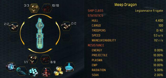 Legionnaire stats